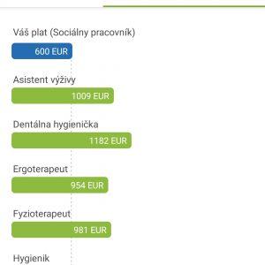 platy.sk - príbuzné pozície