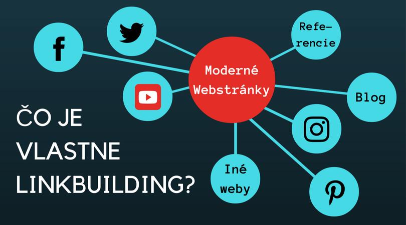 Čo je vlastne linkbuilding?